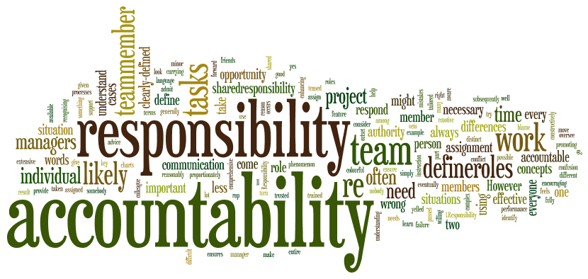 responsibility accountability 132 quotes have been tagged as personal-responsibility: anne frank: 'parents can only give good advice or put them on the right paths, but the final form.