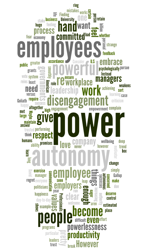 word cloud2